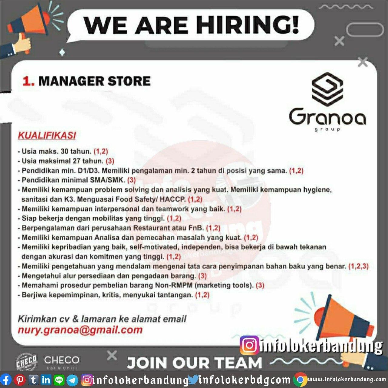 Lowongan Kerja Manager Store Granoa Group Bandung Juni 2020