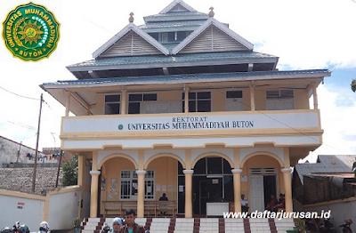 Daftar Fakultas dan Program Studi UMBUTON Universitas Muhammadiyah Buton