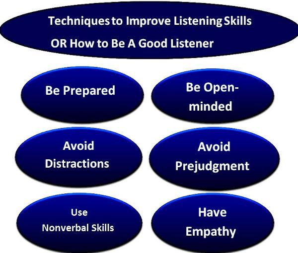 Communication _skills
