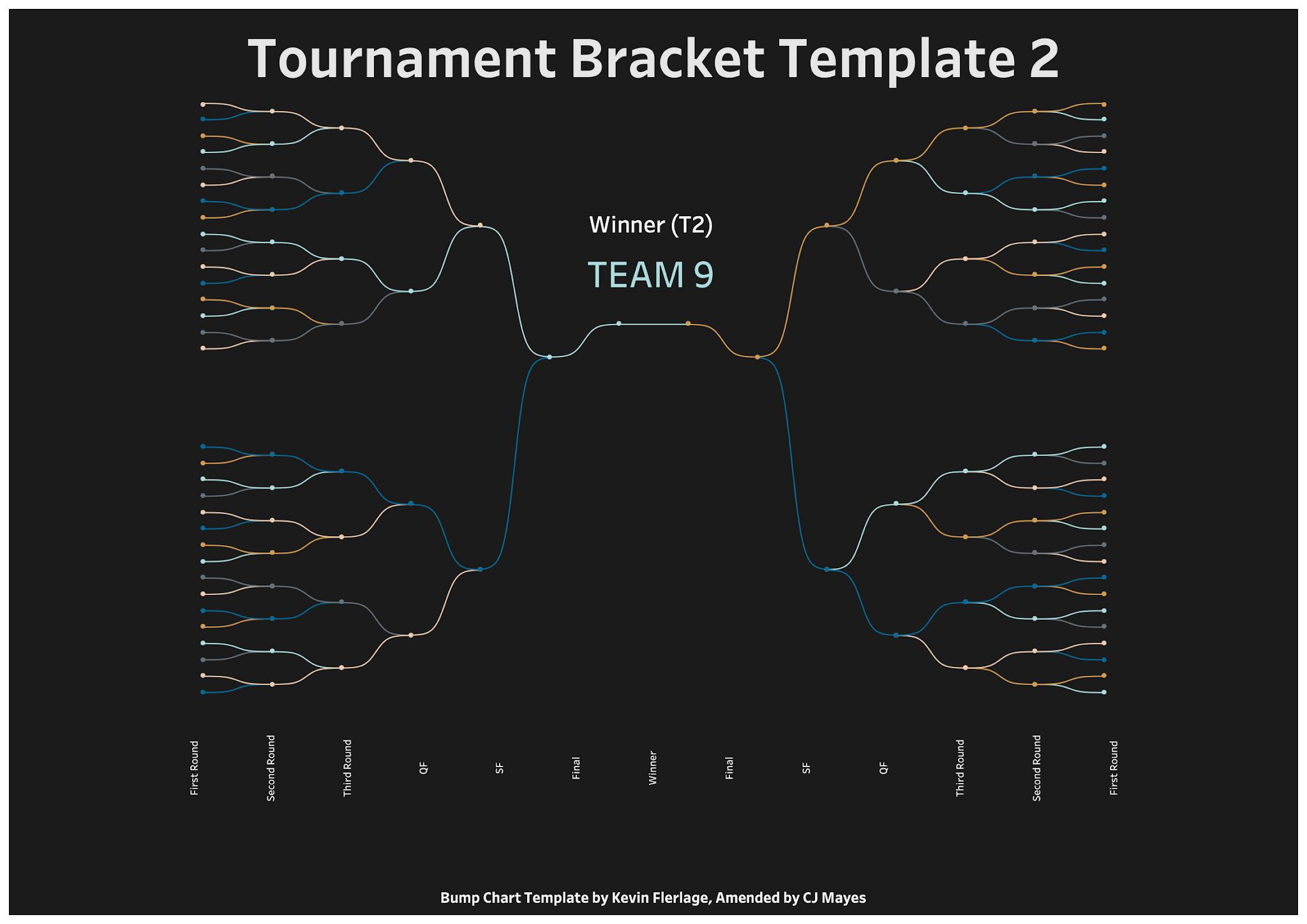 Generator tournament excel bracket Blank 32