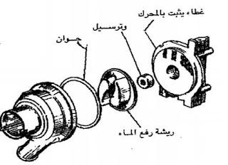 اجزاء طلمبة الطرد