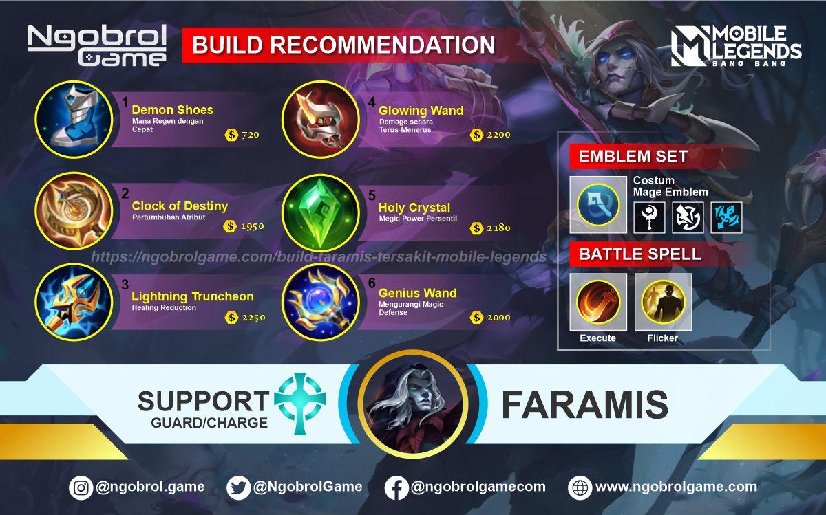 Build Faramis Tersakit 2021 Mobile Legends