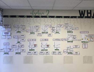 @ffalaknaazz's math word wall