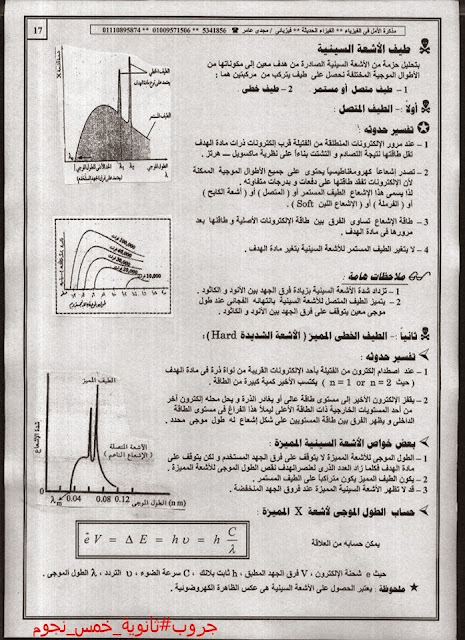 الفيزياء الحديثة (من أفصل الملازم) للثالث الثانوي