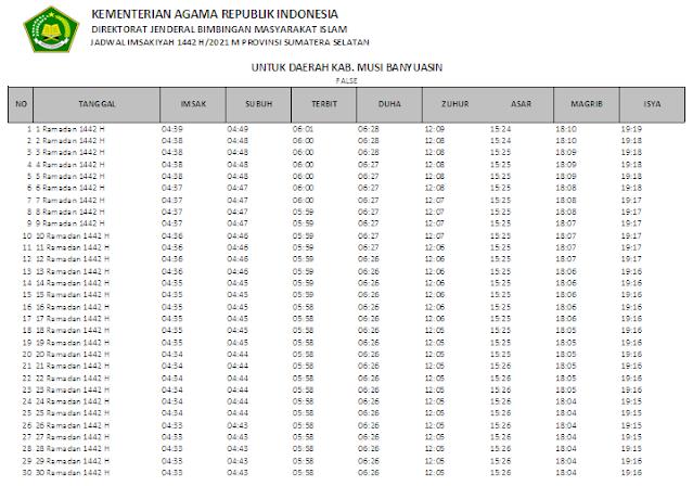 Jadwal Imsakiyah Ramadhan 1442 H Kabupaten Musi Banyuasin, Provinsi Sumatera Selatan