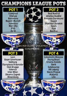 xep-hang-hat-giong-champions-league