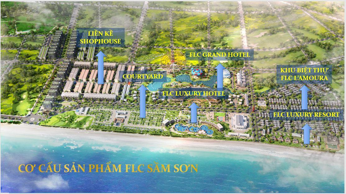Vị trí FLC Luxury Hotel