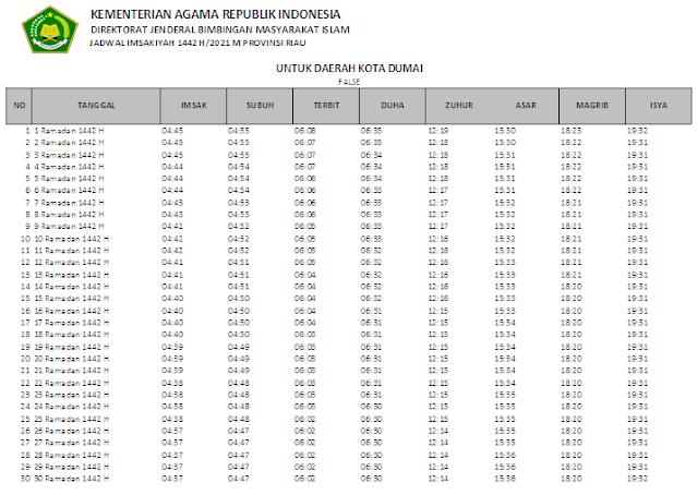 Jadwal Imsakiyah Ramadhan 1442 H Kota Dumai, Provinsi Riau
