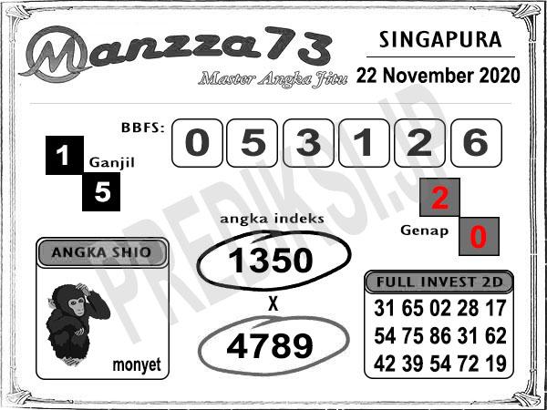 Prediksi Manzza73 SGP Minggu 22 November 2020