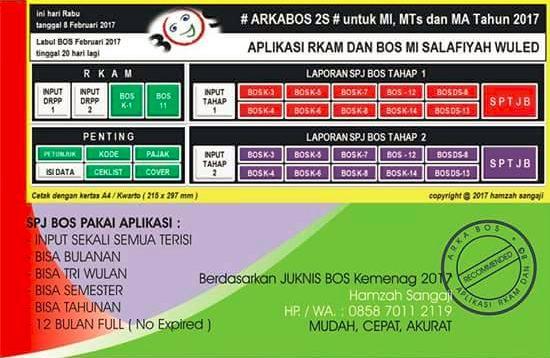 Download Aplikasi ARKABOS Otomatis Terbaru 2017
