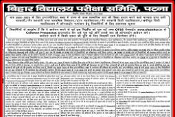 Bihar online Intermediate admission apply session 2020-22
