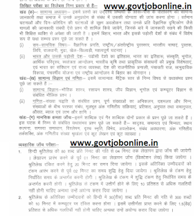 Exam Syllabus and Typing Test Details for Bihar Administrative Department Stenographer Jobs
