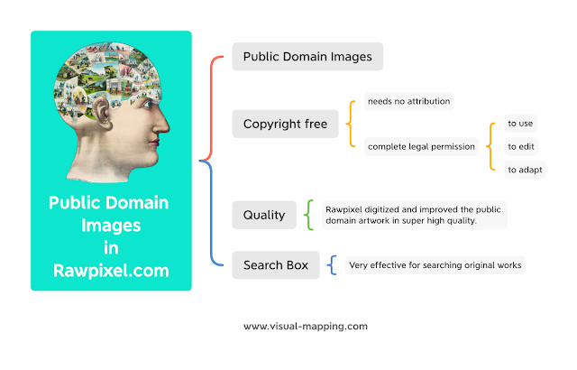 Use original works from the Public Domain with Rawpixel