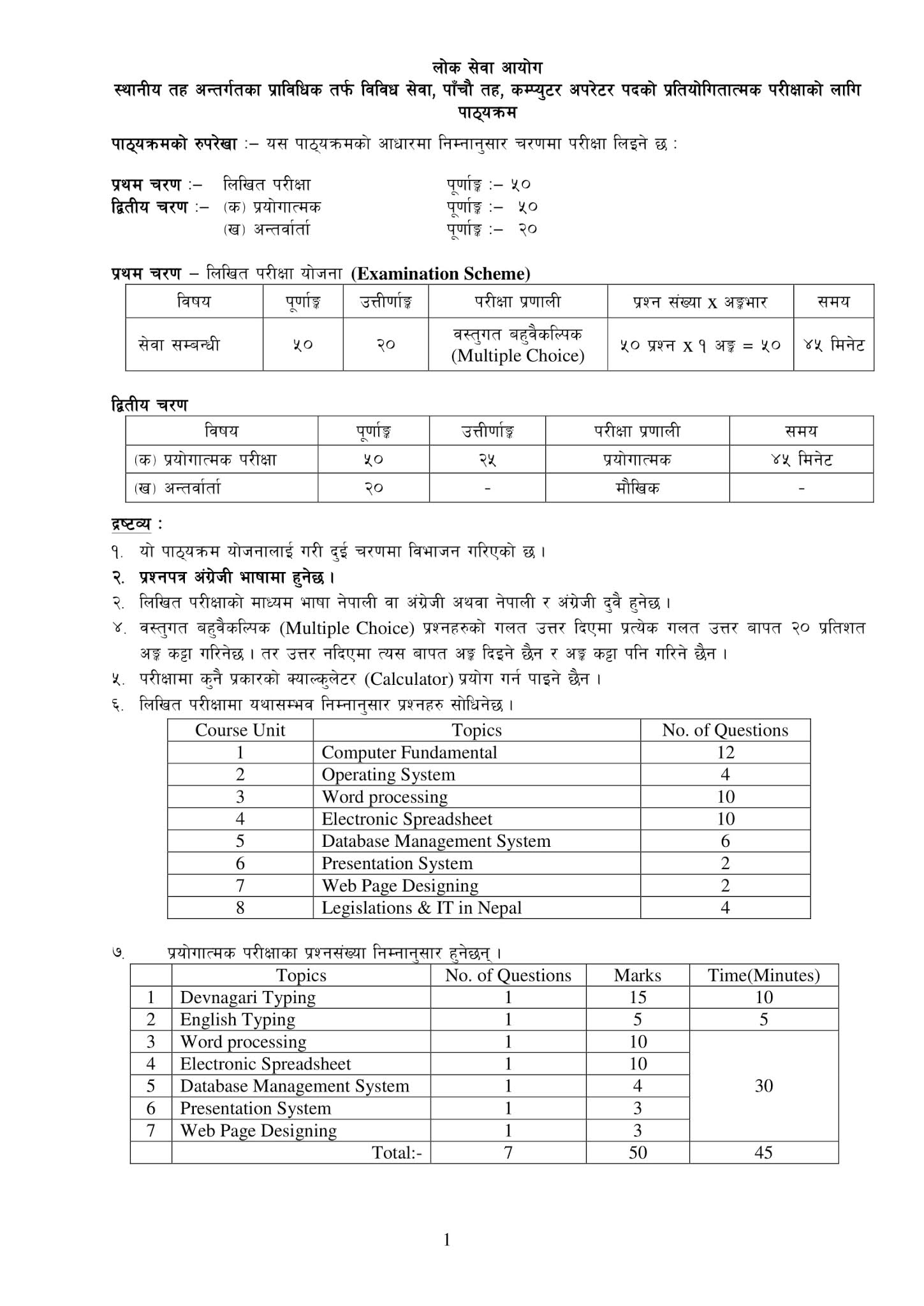 Syllabus  Of Computer Operator Level 5 For Local Level