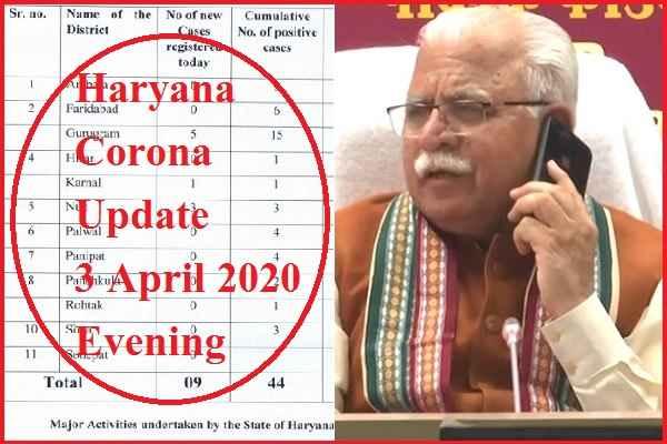 haryana-corona-update-3-april-karnal-also-one-corona-positive-case