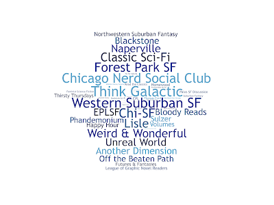 Image: wordcloud of SF/F book clubs