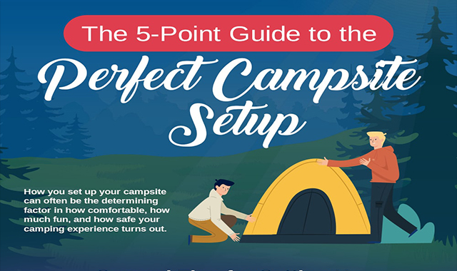The Perfect Campsite Guide 5-Point #infographic
