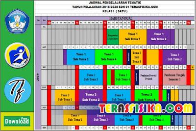 Jadwal Pelajaran SD/Mi Kelas 1