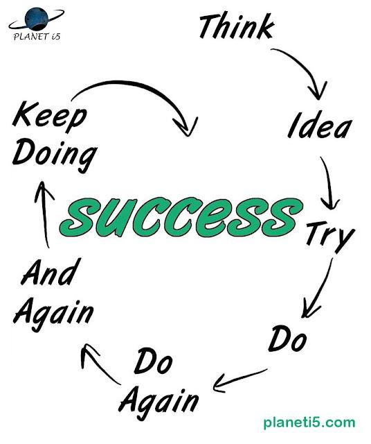 Success Poems, Poems For Success