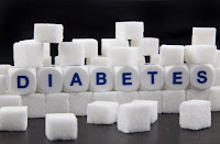 Why Sugar Is Harmful To Health. STOP SUGAR ADDICTION
