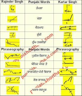 05-september-2021-ajit-tribune-shorthand-outlines