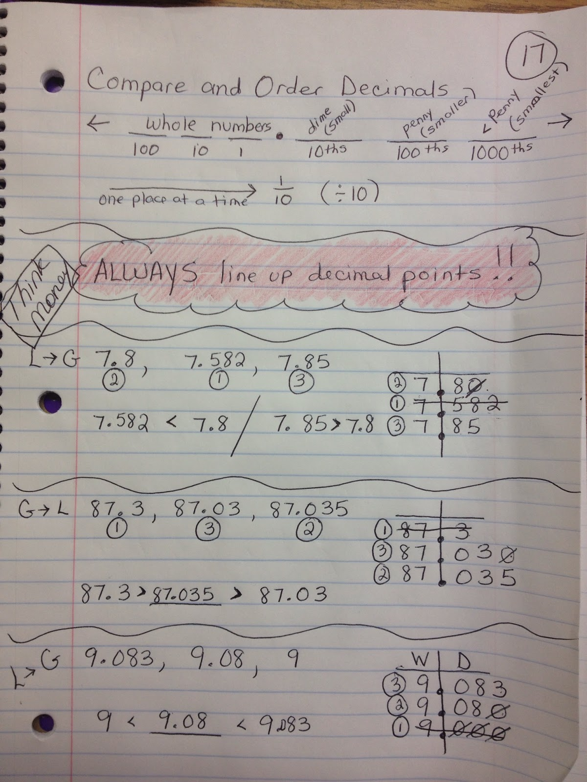 Math With Mrs D Comparing And Ordering Decimals