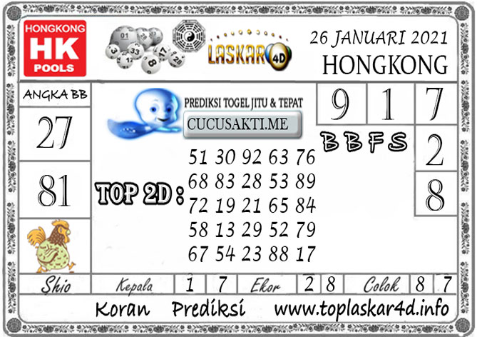 Prediksi Togel HONGKONG LASKAR4D 26 JANUARI 2021