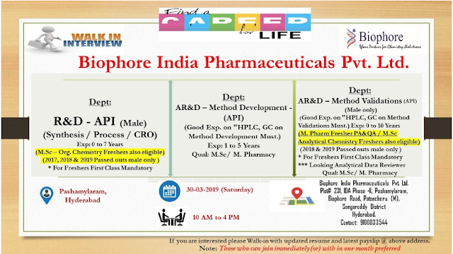 Biophore India Pharmaceuticals Walk-In for Freshers -Experienced - R-D / AR-D Dept. on 30th Mar' 19