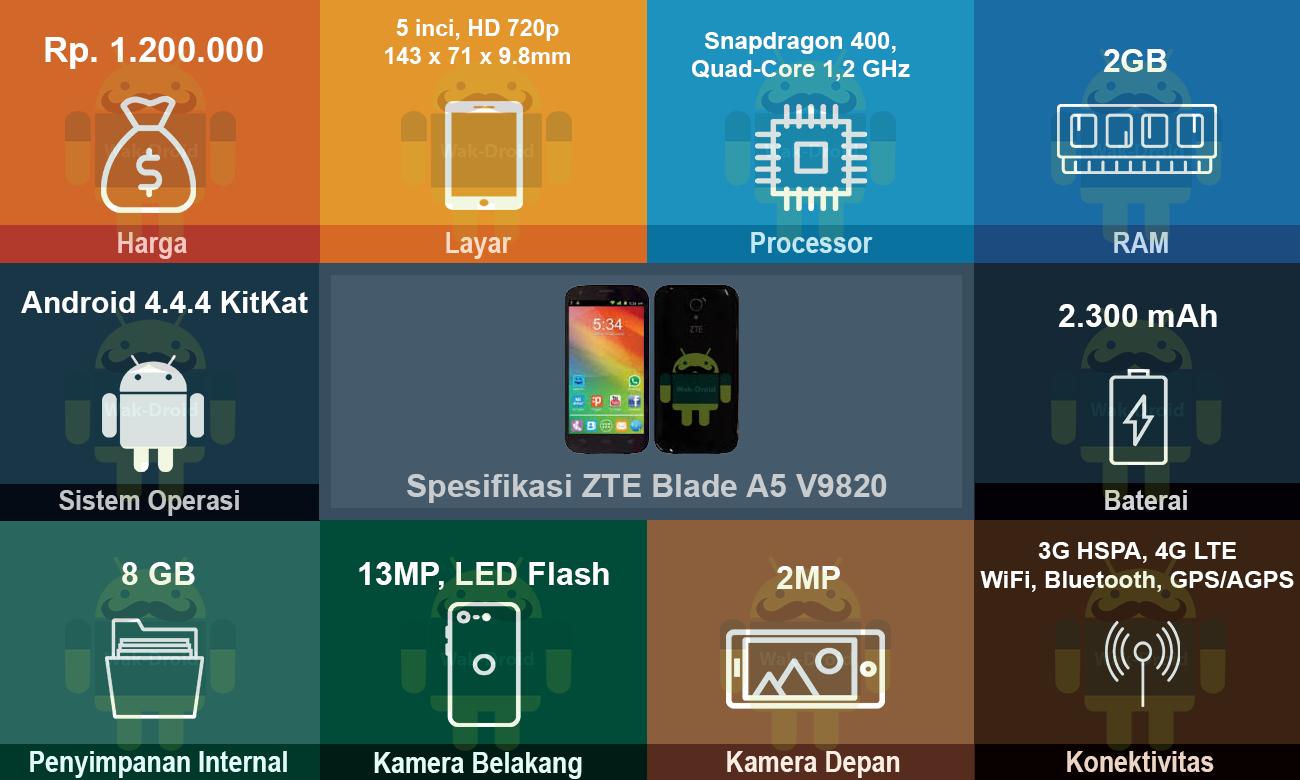 5 Handphone Android 4G LTE Berkualitas Dengan Harga 1