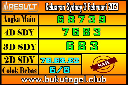 Keluaran Sydney 3 Februari 2021