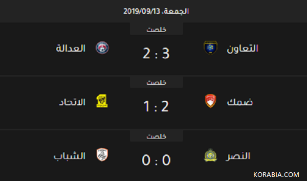 حصاد الجولة الثالثة من دوري محمد بن سلمان للمحترفين السعودي