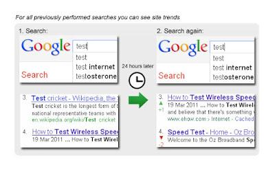 SERP Trend (Best Google Chrome Extension)