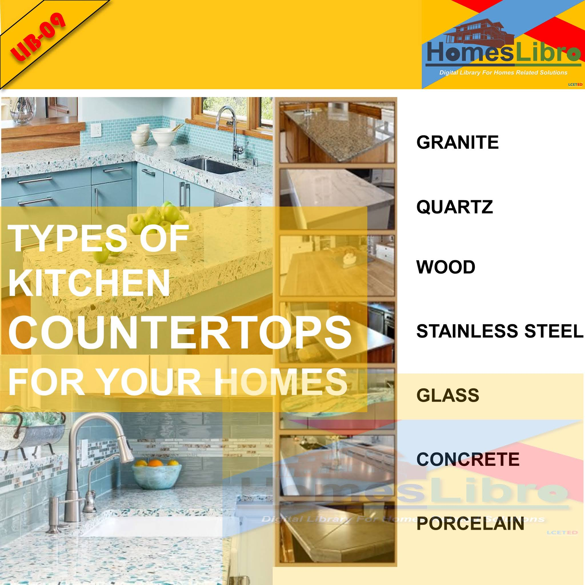 types of countertops