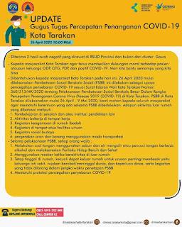Press Release COVID-19 Tarakan 26 April 2020 - Tarakan Info