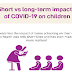 Impacts of COVID-19 on Child Education #infographic