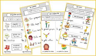 leçons fiches mémoire étude de la langue CP