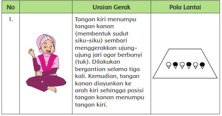 Kunci jawaban soal tematik kelas 4 tema 9 kayanya negeriku subtema 3 pelestarian kekayaan sumber daya alam di indonesia pembelajaran 5. Gerakan Tari Indang (Halaman 86) - BELAJAR KURIKULUM 2013