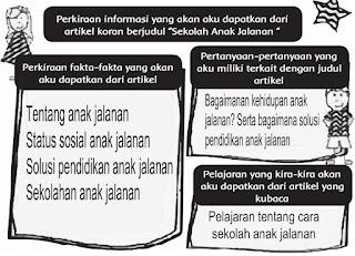 perkiraan informasi