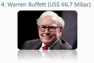 Warren-Buffett-pengusaha-miliarder-terkaya-dunia-2017