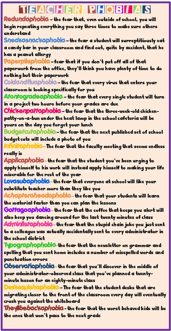 list-of-aphobias Images - Frompo - 1