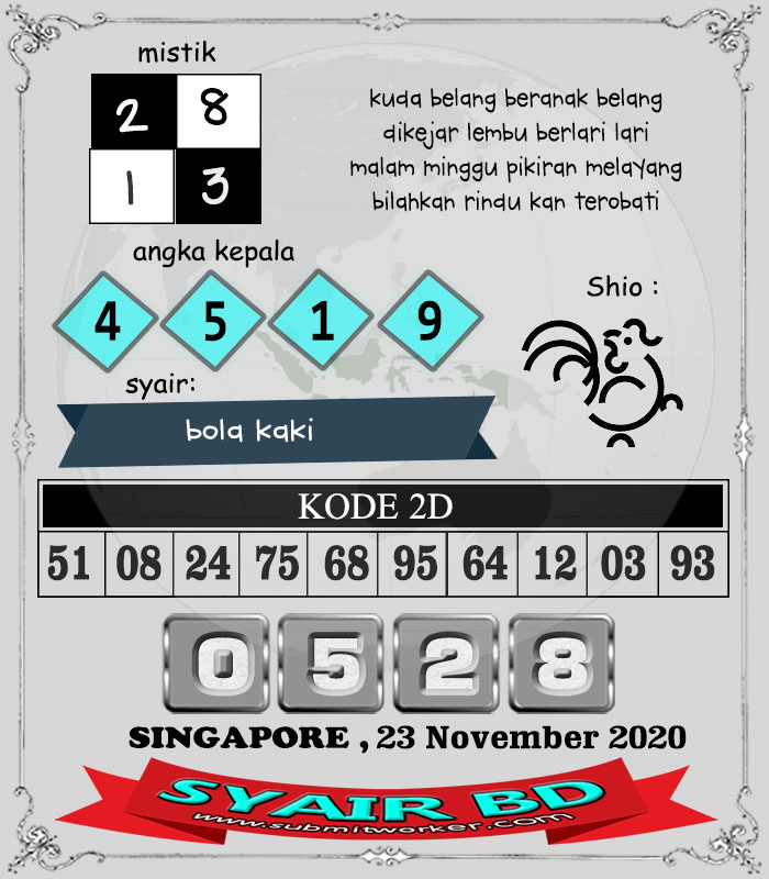 Prediksi Syair BD SGP Senin 23 November 2020
