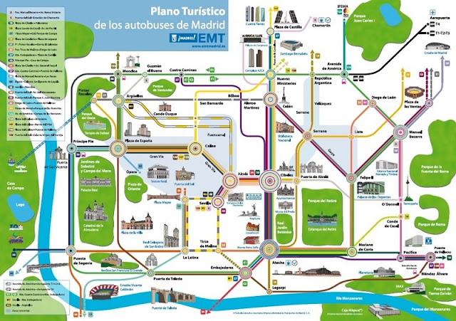 Mapa do ônibus turístico de Madri