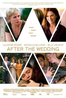 After the Wedding (2019) Full Movie Mp4 Download 123Movies