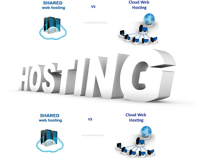 Shared Hosting vs Cloud Hosting – Which is better ?
