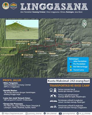 Jalur pendakian Gunung Ciremai Linggasana