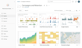 Tableau Data Visualization Tool Made Easy for Business Insights