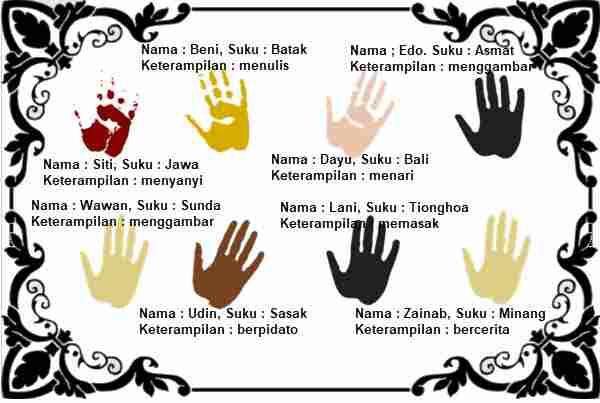 cetakan tangan