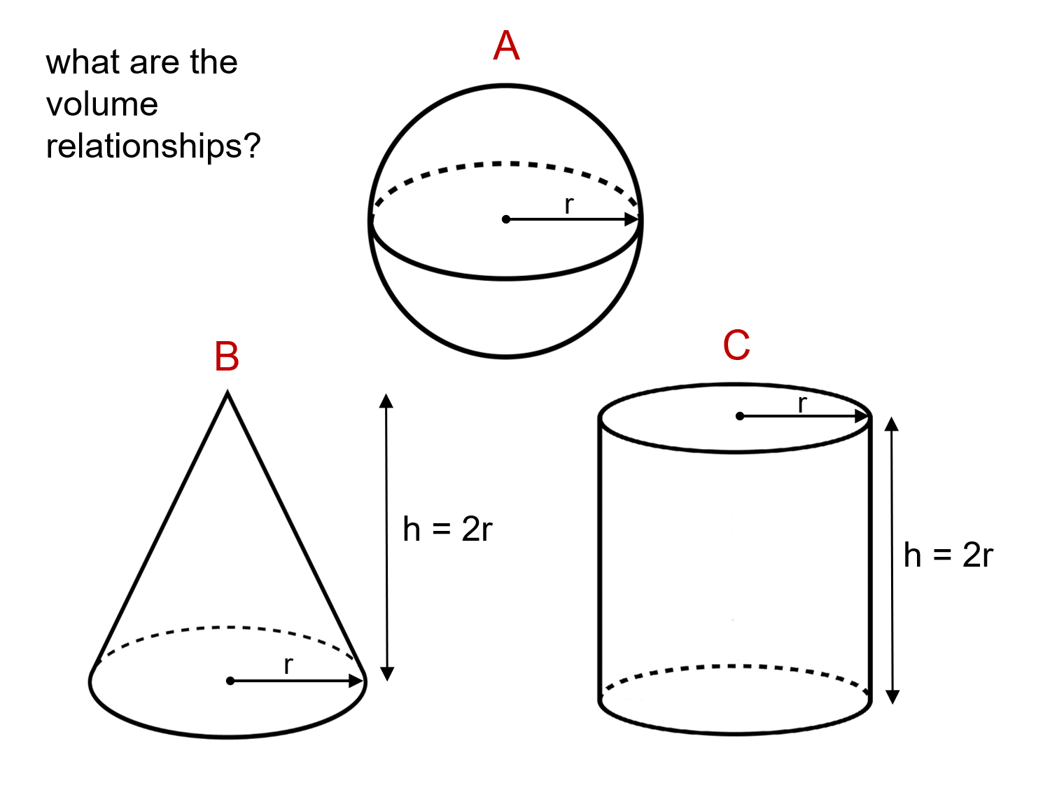median don steward mathematics teaching  cone  sphere