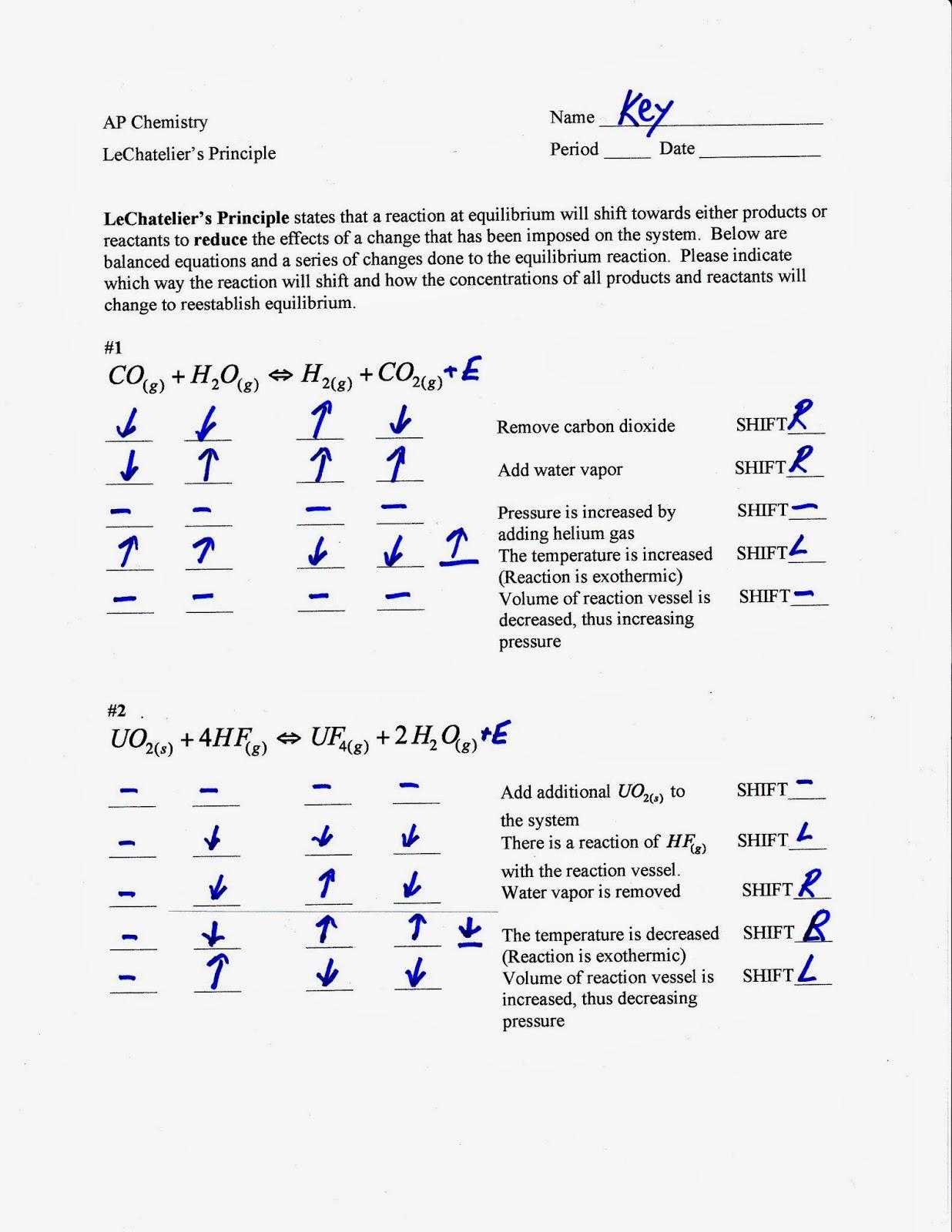 Mr Brueckner S Ap Chemistry Blog 17 Lechatelier S