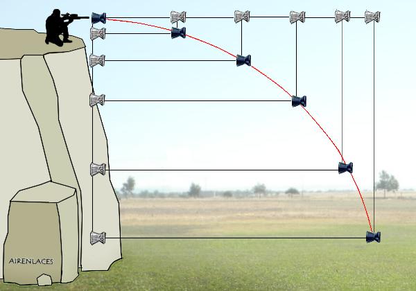 trayectoria airguns